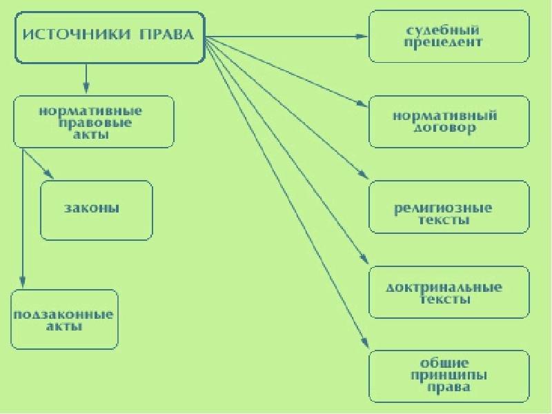 28351955-referat-po-informatike-ekspertnye-programmy