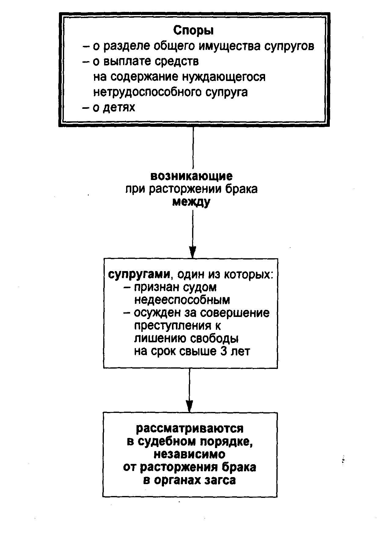 19659030-biznes-i-semya-referat